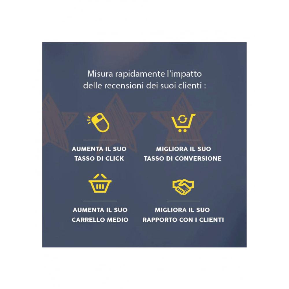 module - Recensioni clienti - Recensioni cliente - Società Recensioni Garantite - 15