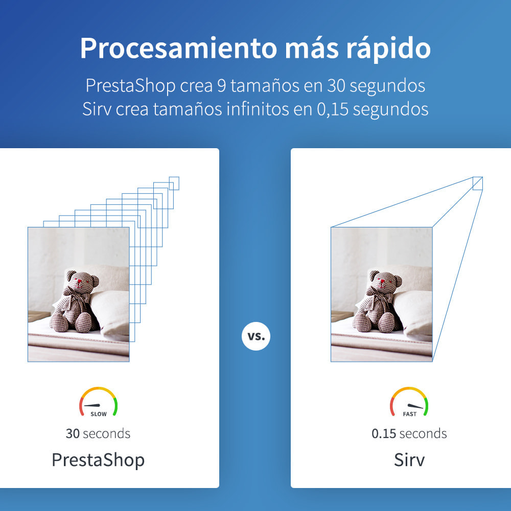 module - Rendimiento del sitio web - Sirv CDN y optimización: imágenes, video, giro 360 - 5