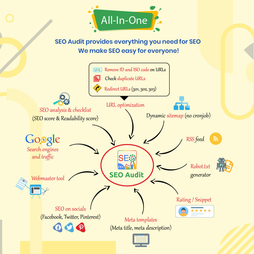 module - SEO (Referenciamento natural) - SEO Audit - Best SEO practices 2020 - Incredibly good - 1