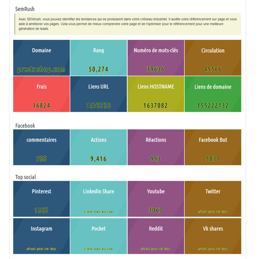module - Analytics & Statistics - Module Prestashop SEO Analytics - 7