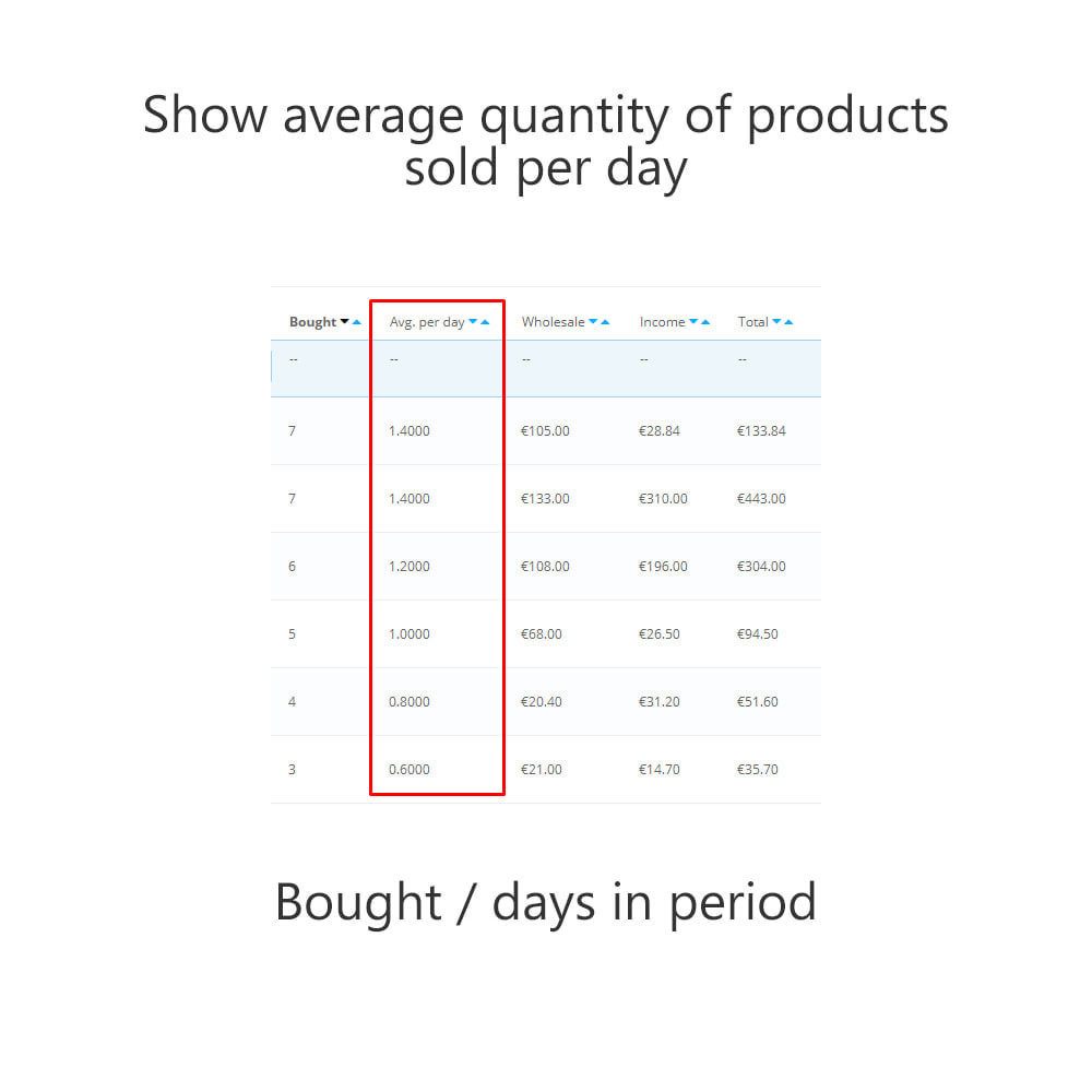 module - Analysen & Statistiken - Product Sales Reports, Statistics for You and Partners - 7