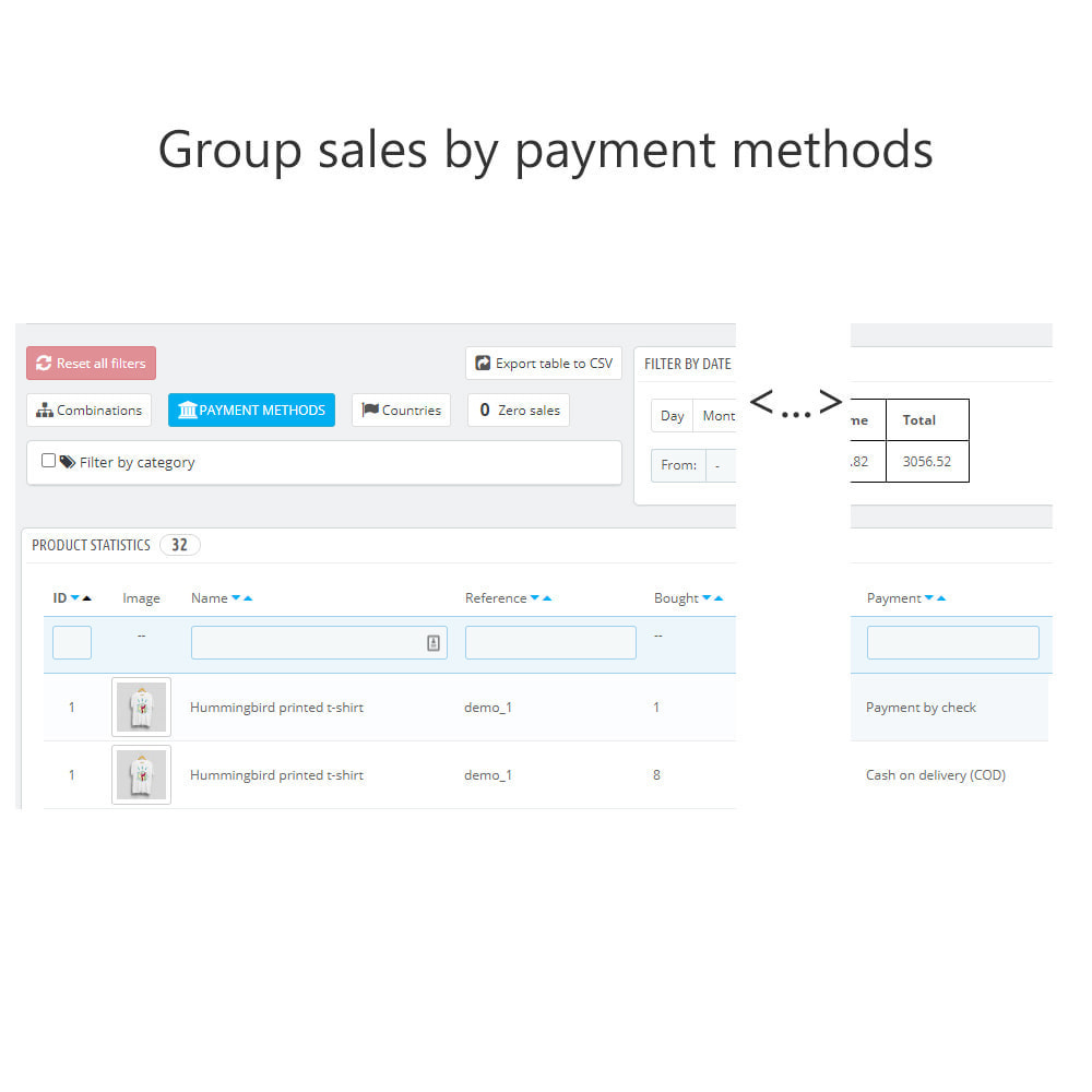 module - Analysen & Statistiken - Product Sales Reports, Statistics for You and Partners - 8