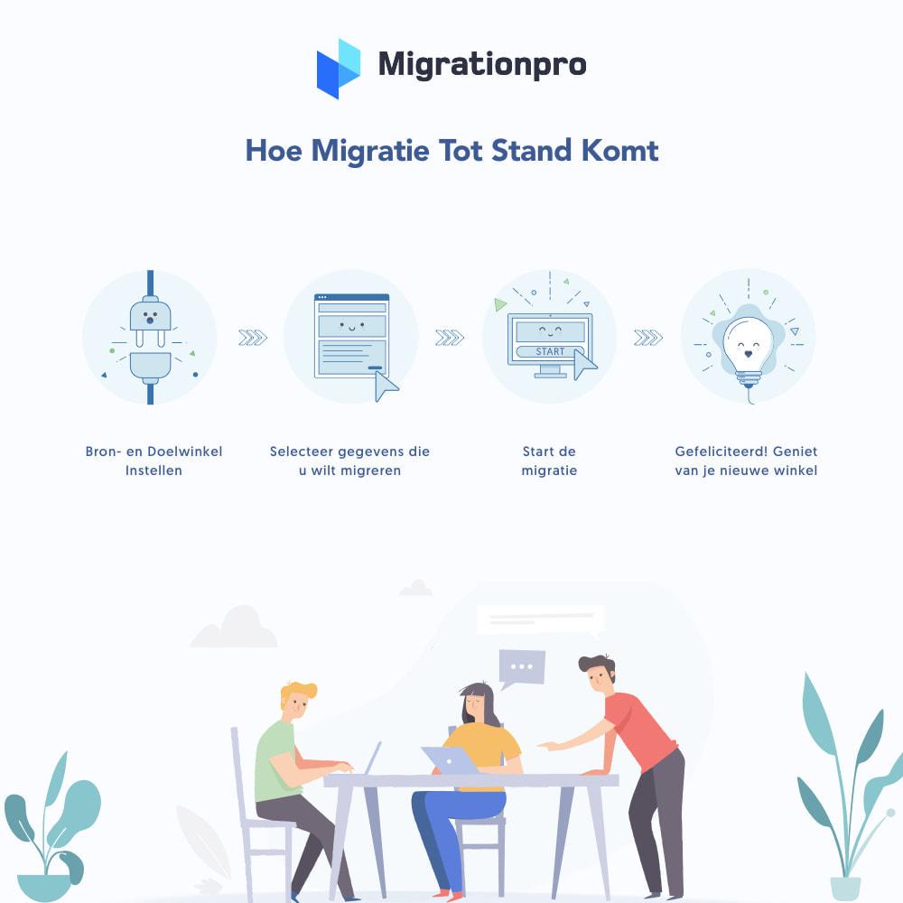 module - Migratie & Backup - WooCommerce naar PrestaShop migratie- tool - 7
