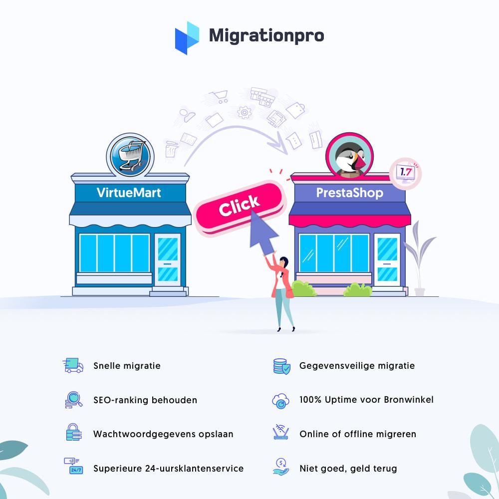 module - Migratie & Backup - Magento naar PrestaShop migratie tool - 1
