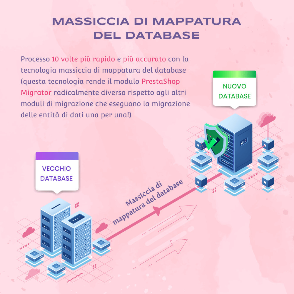 module - Data Migration & Backup - PrestaShop Migrator - aggiornare PrestaShop alla 1.7 - 3