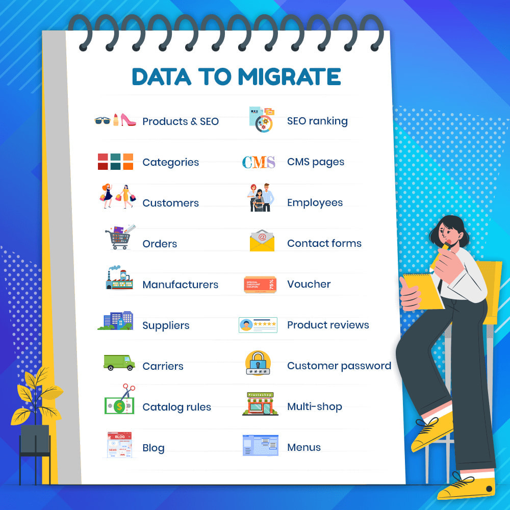 module - Migratie & Backup - MIGRATION 4.0 – Better Upgrade and Migrate Tool - 4