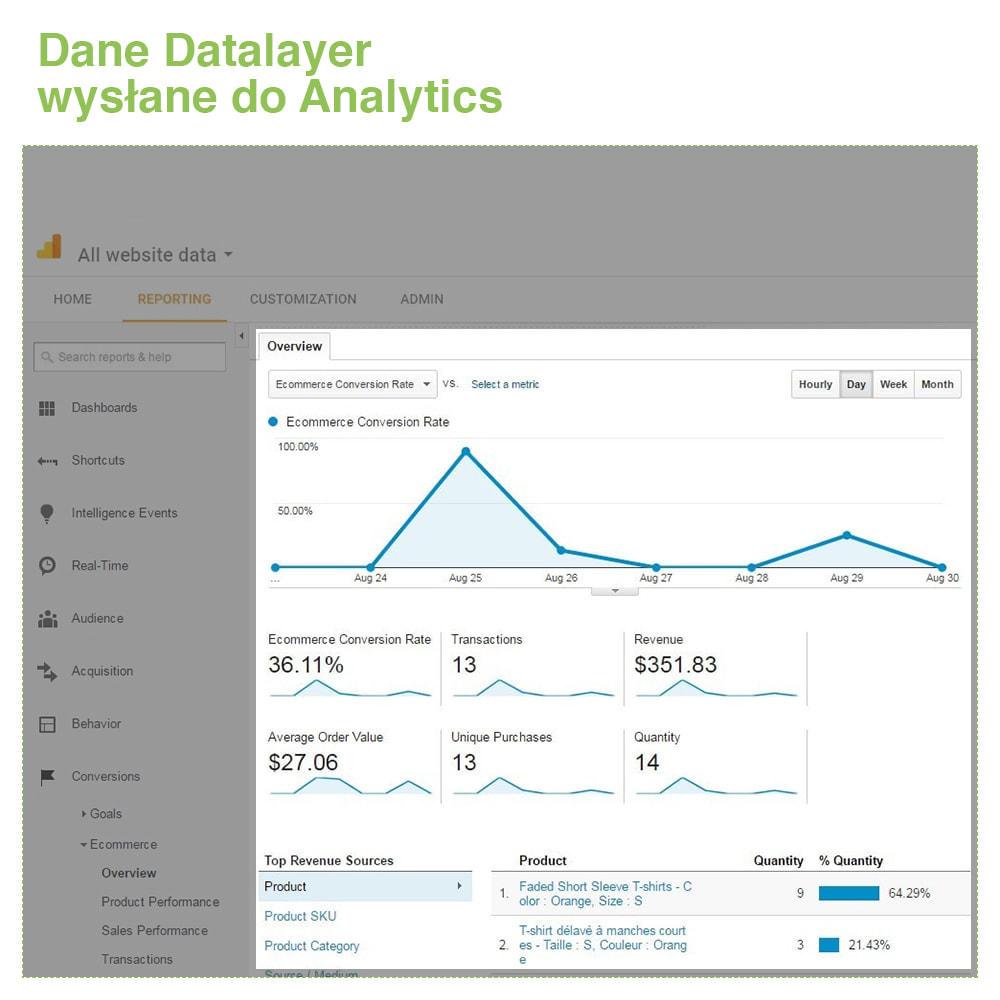 module - Analizy & Statystyki - Google Tag Manager - PRO - 9