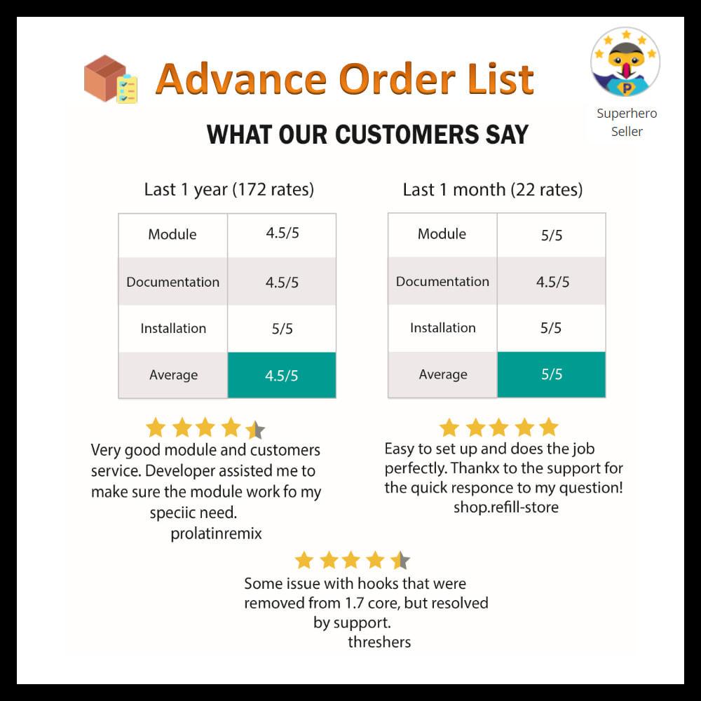 module - Order Management - Advance order list-configurable/ fast view - 21
