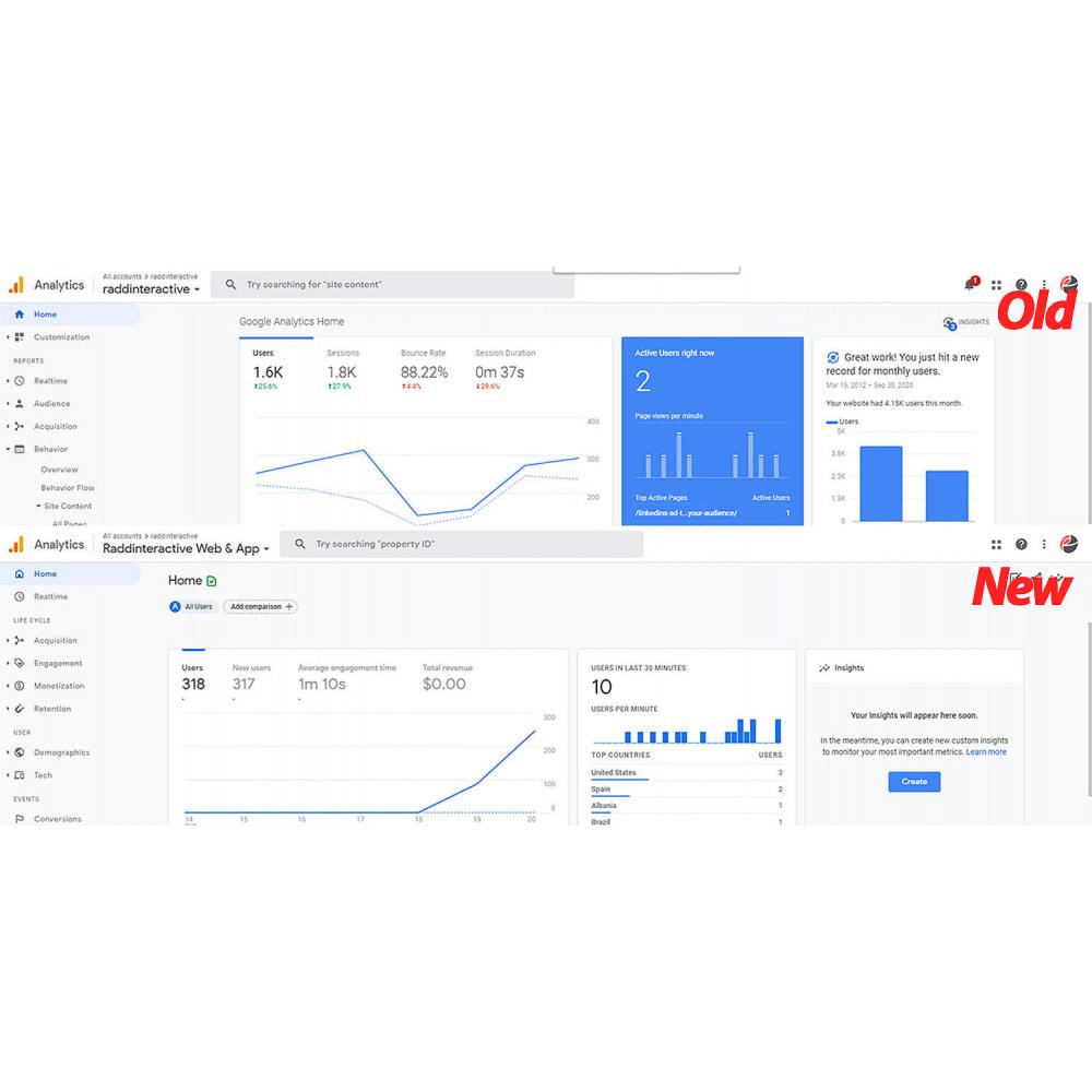 module - Analytics & Statistics - Google Analytics GA4  & Universal Analytics - NEW API - 5