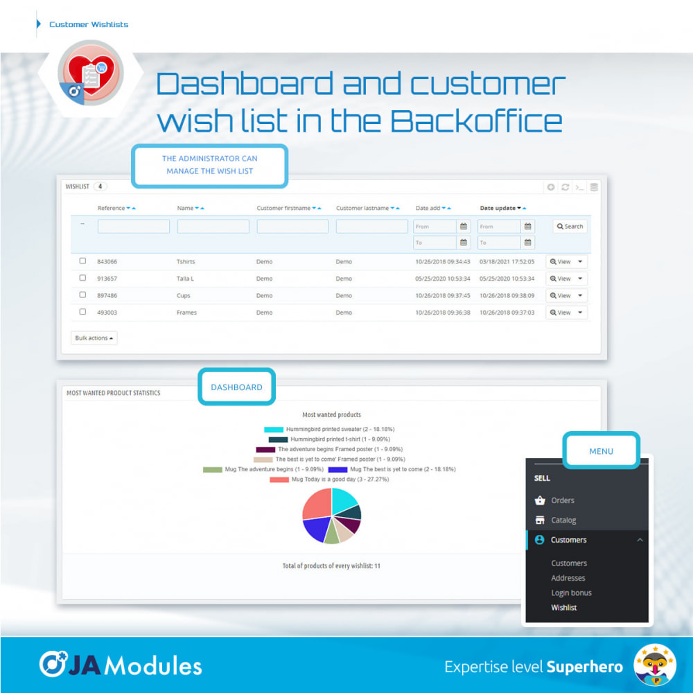 module - Список желаний и Подарочный купон - Customer Wishlists - 8