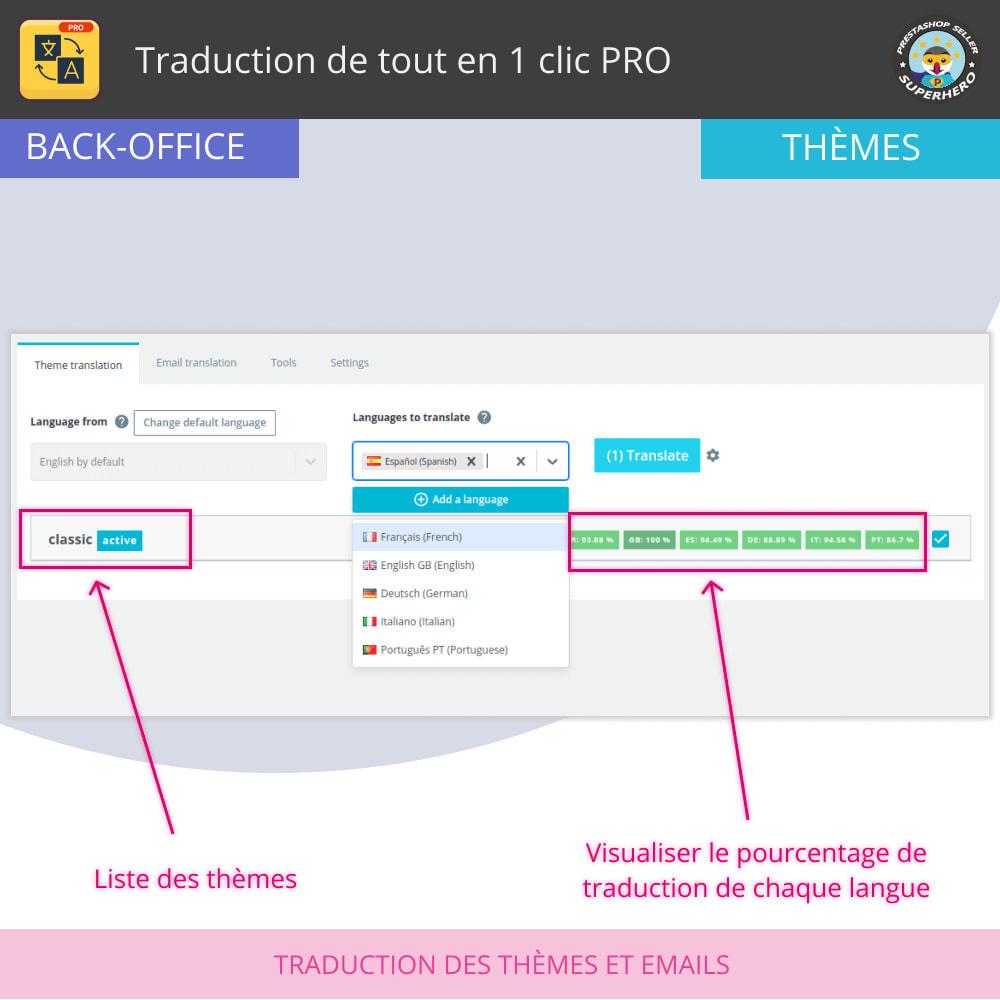 module - International & Localisation - Traduction de tout en 1 clic PRO - 7
