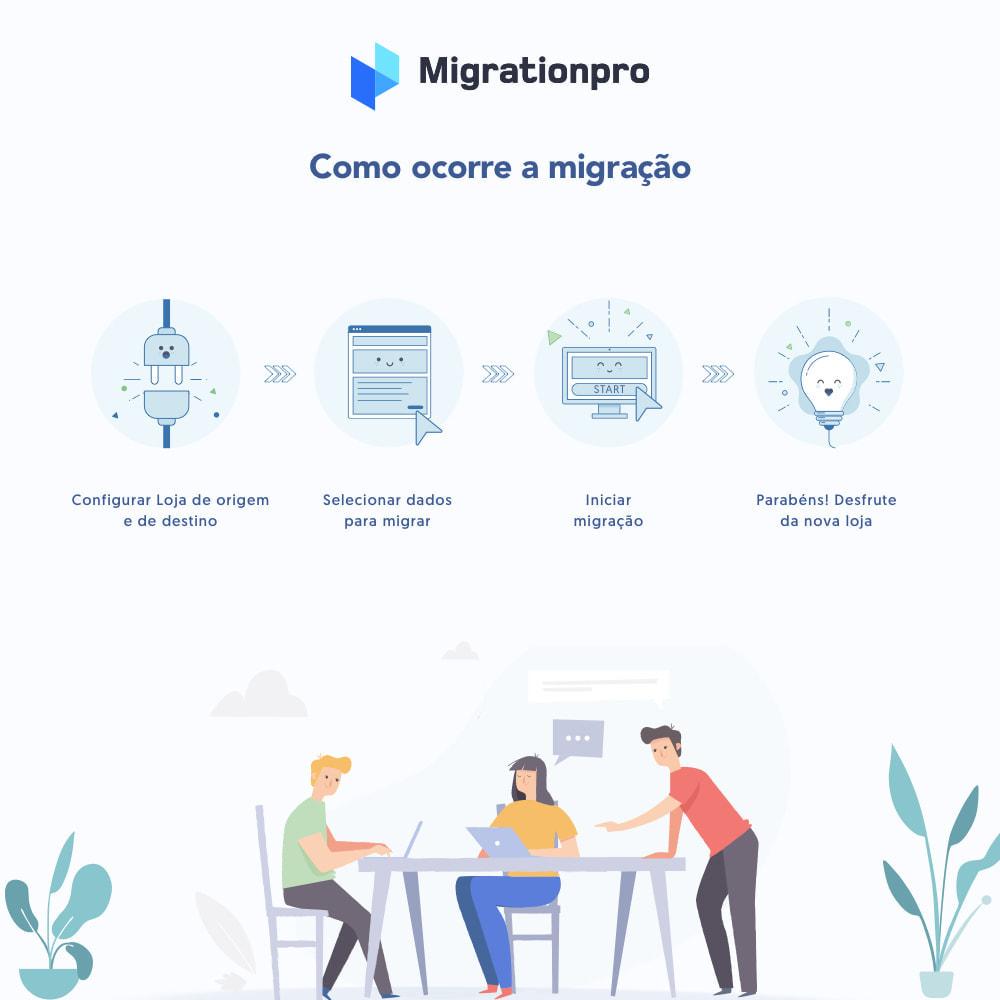 module - Migração de Dados & Registro - Ferramenta de Migração de Zen Cart para PrestaShop - 7