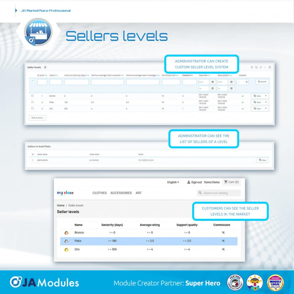 module - Marketplace Erstellen - JA Marketplace - 22