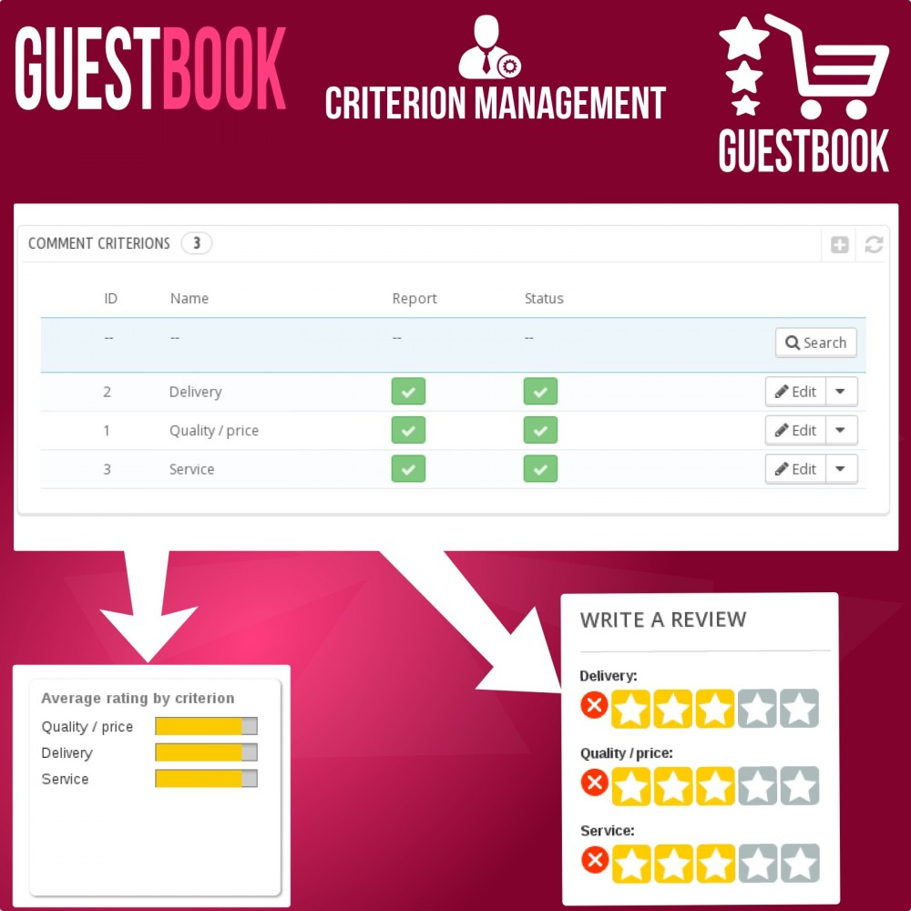 module - Customer Reviews - Guestbook orders customers reviews - 6