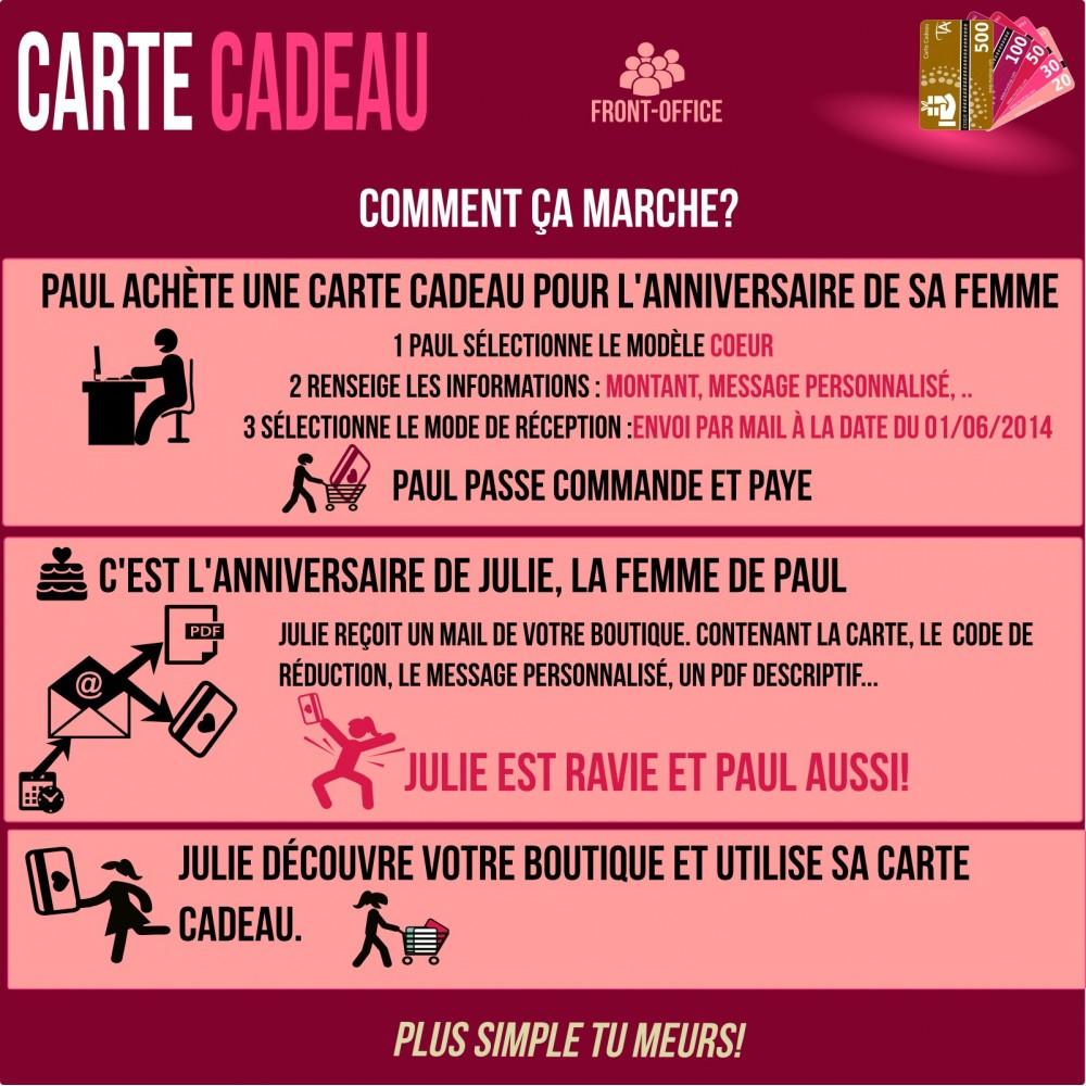 module - Liste de souhaits & Carte cadeau - Carte cadeau - solution avancée - 2