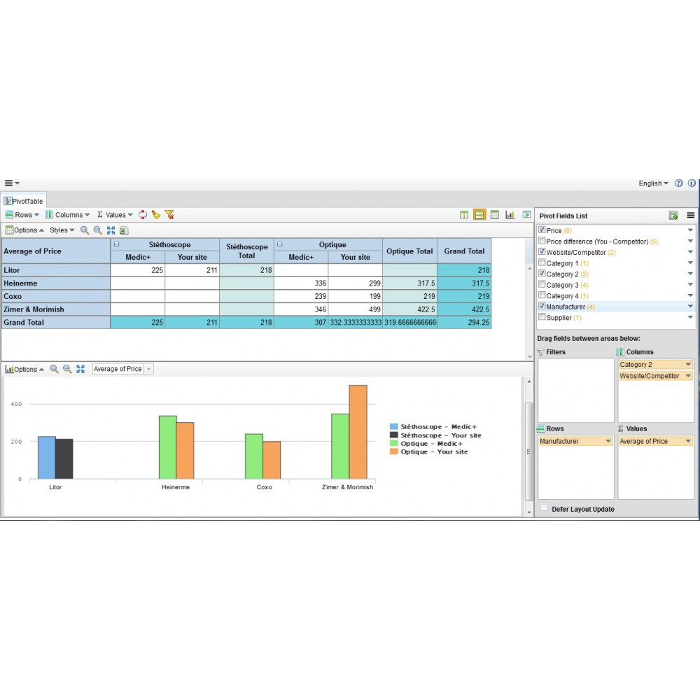 module - Analyses & Statistiques - PricesTracker Diamond + Statistiques - Veille tarifaire - 1