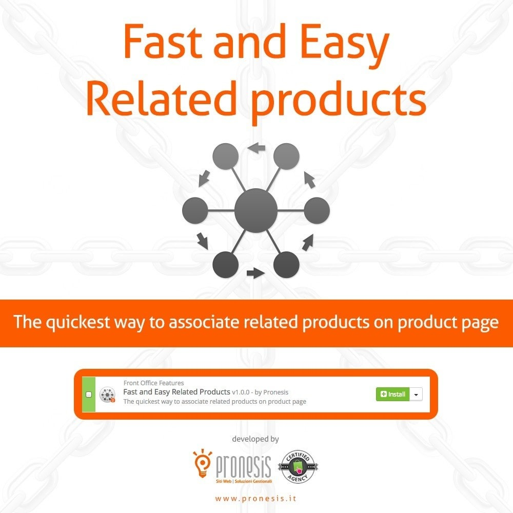 module - Vendas cruzadas & Pacotes de produtos - Fast and Easy Related Products - 1