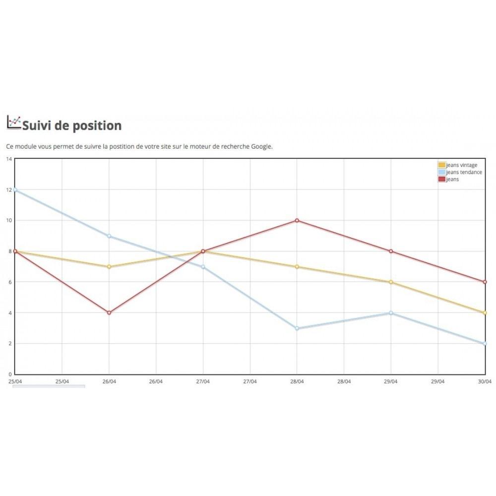 module - Analyses & Statistiques - Suivi de position Google - 1