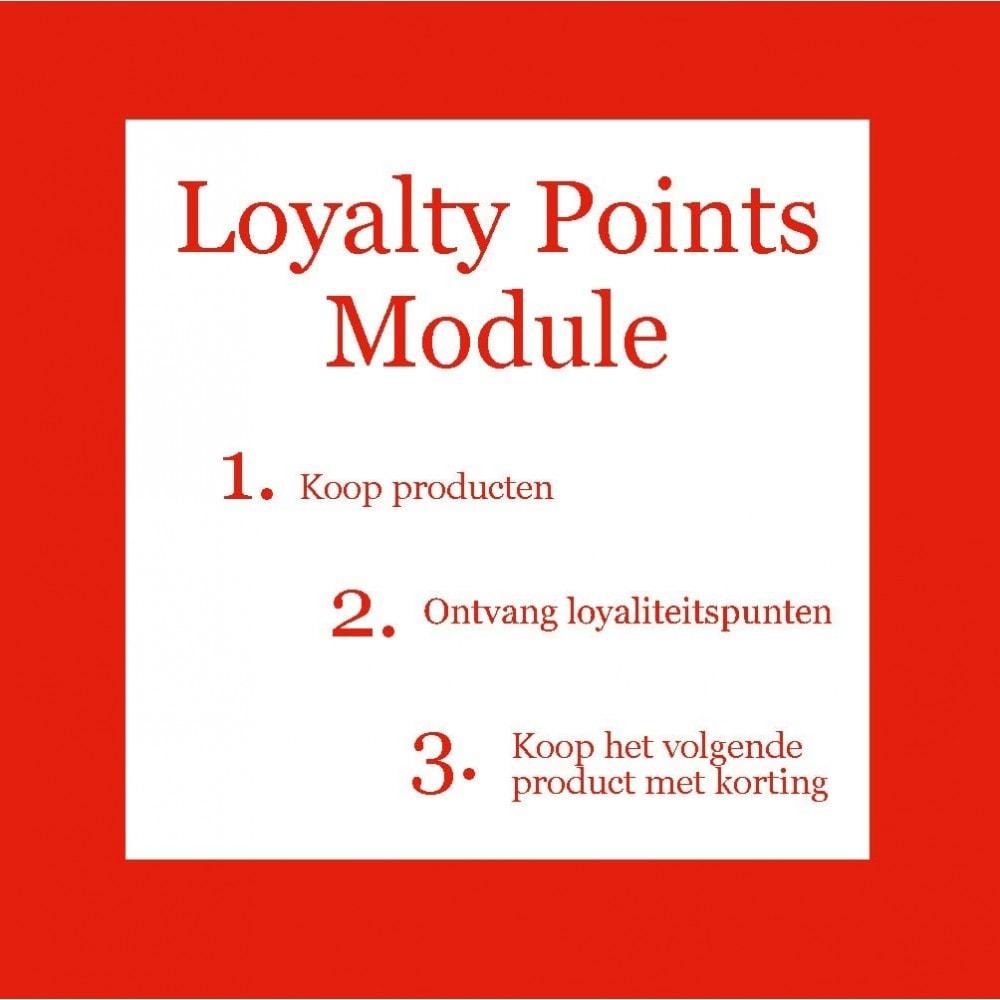 module - Loyaliteitsprogramma - Loyaliteitspunten - 2