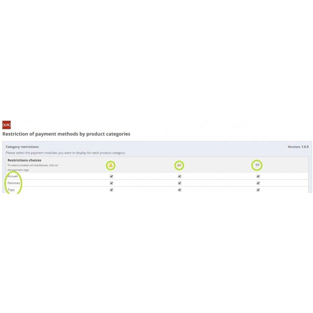 module - Autres moyens de paiement - Restriction des paiements par catégories de produit - 2