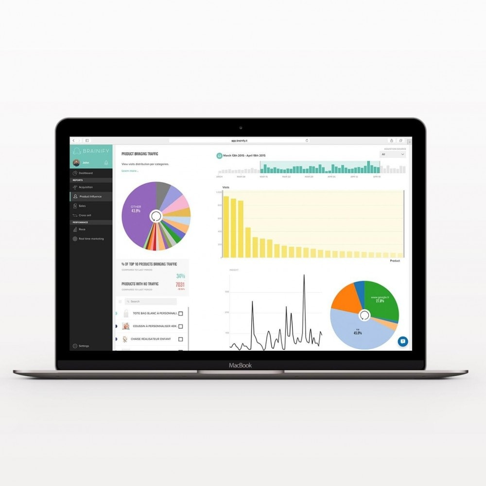 module - Analyses & Statistiques - Brainify Free Dashboard - 1