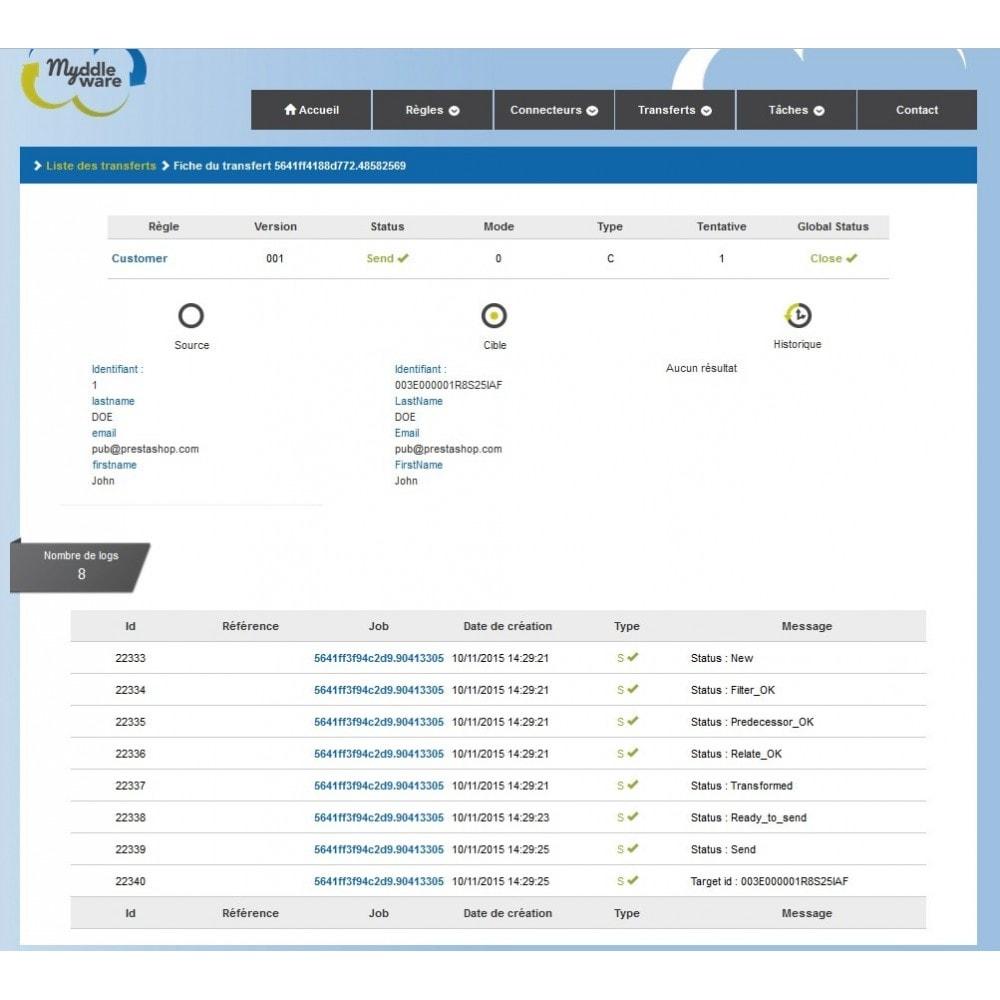 module - Connexion à un logiciel tiers (CRM, ERP...) - Myddleware - 5