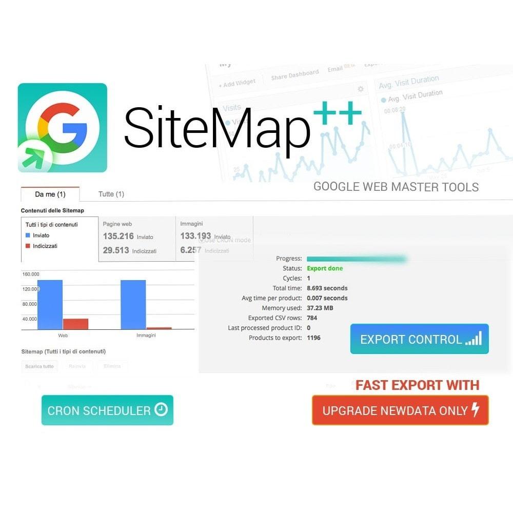 module - SEO (Indicizzazione naturale) - Sitemap Plus multi lingua con cron e filtri - 5