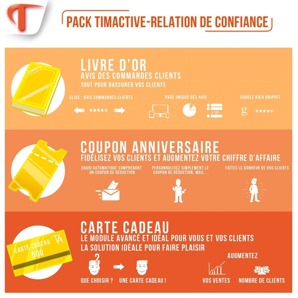 pack - Promotions & Cadeaux - Relation de confiance - 2