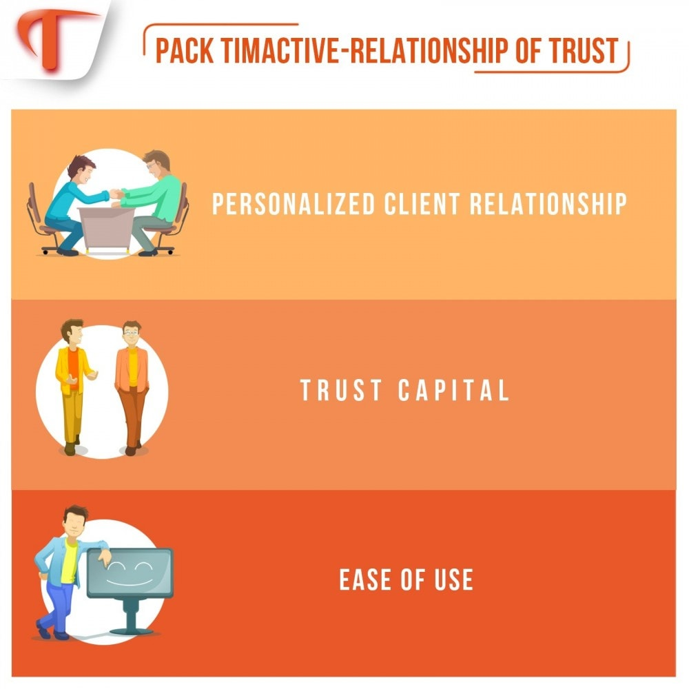 bundle - Promotions & Gifts - Relationship of Trust - 1