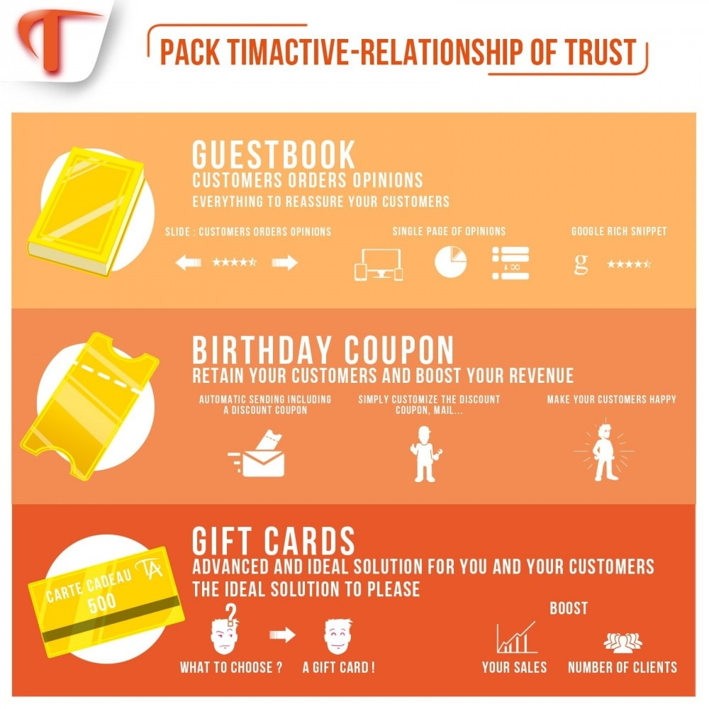 bundle - Promotions & Gifts - Relationship of Trust - 2