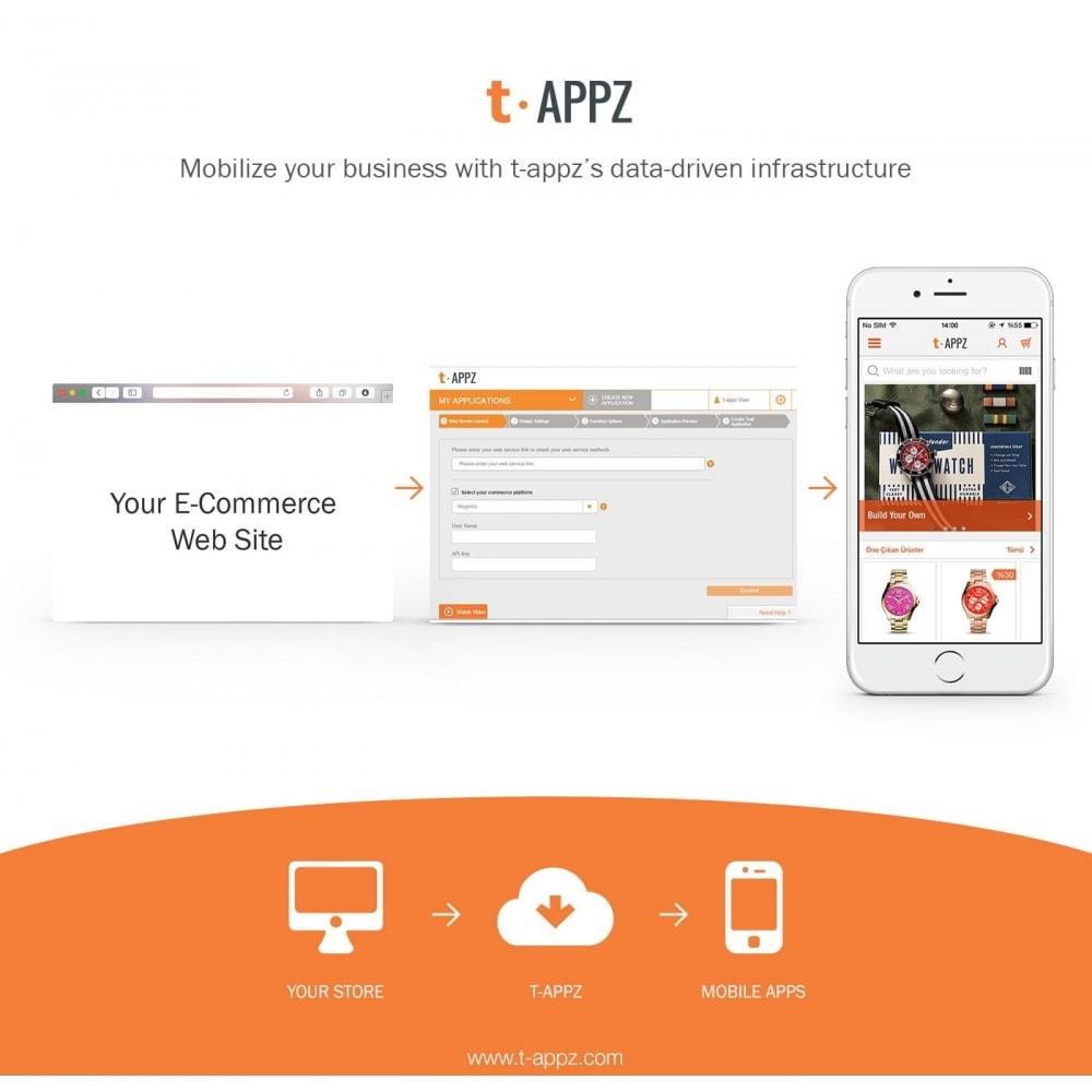 module - Mobile - t-APPZ Native M-commerce Applications - 4