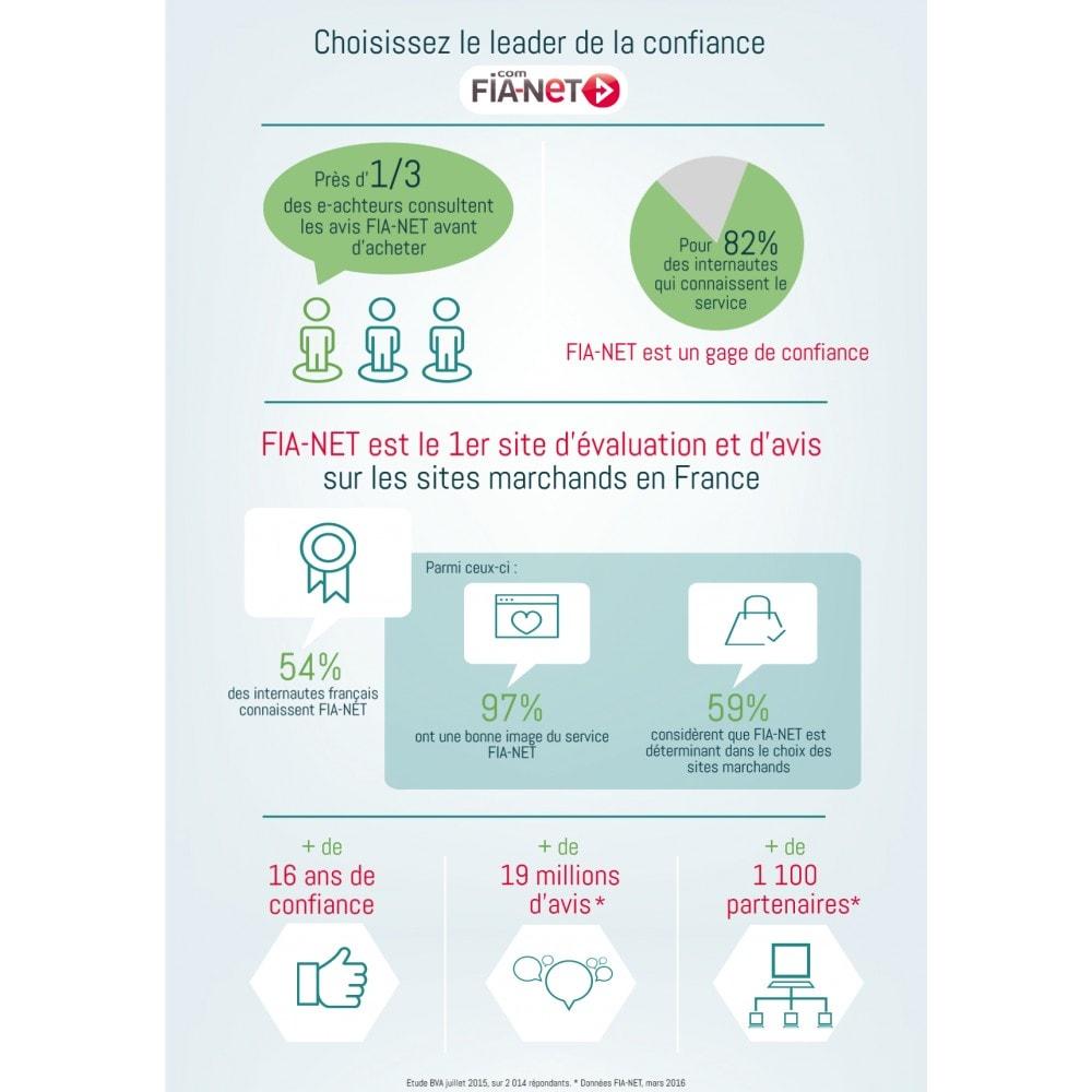 module - Kundenbewertungen - Avis FIA-NET – Le Sceau de Confiance FIA-NET - 3