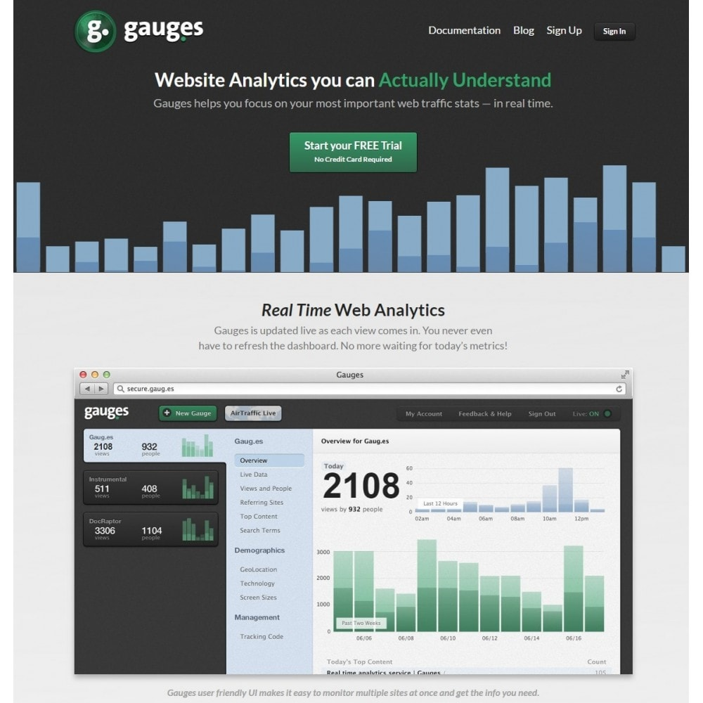 module - Analytics & Statistics - Gaug.es - Real Time Website Analytics - 2