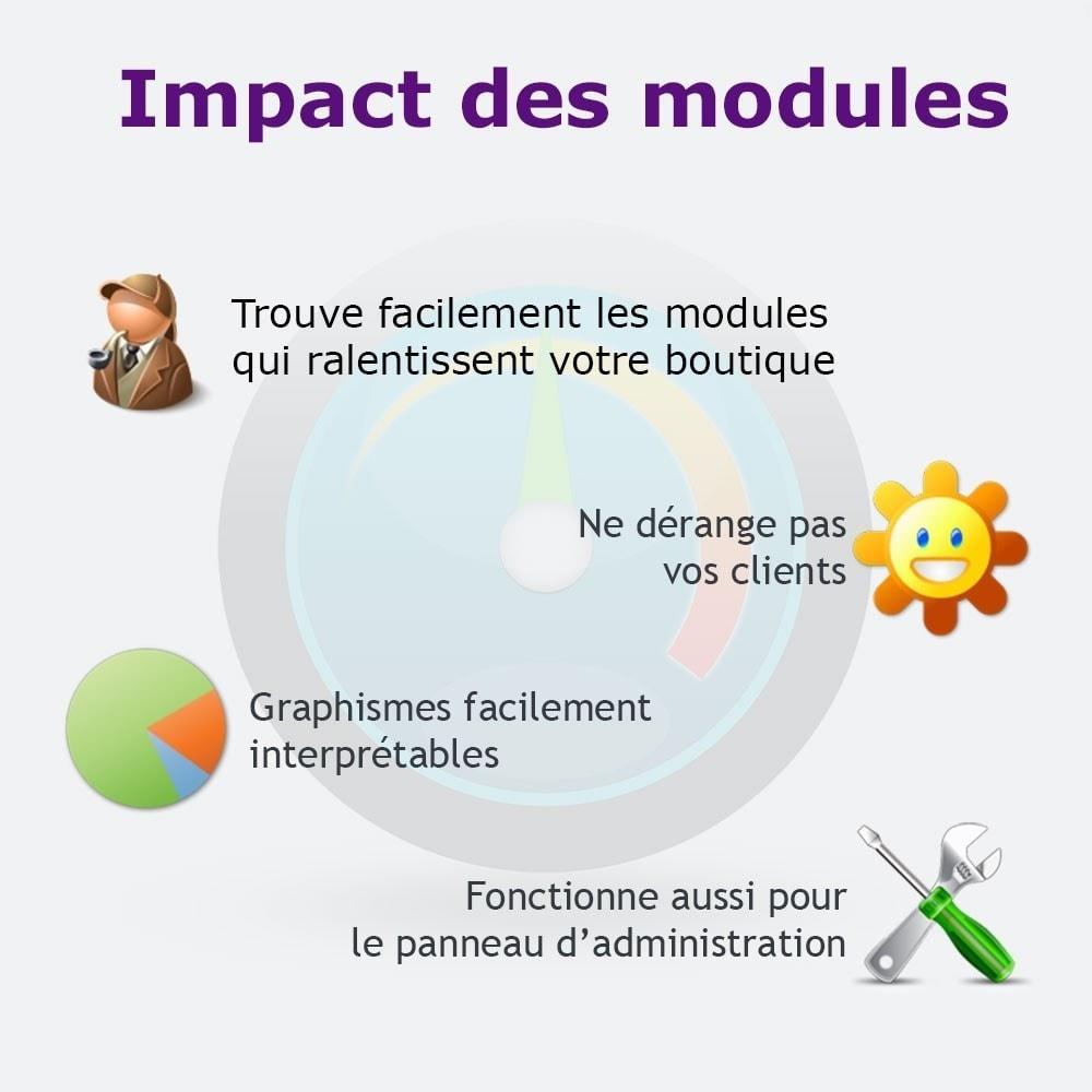 module - Performance du Site - Impact des modules - 1