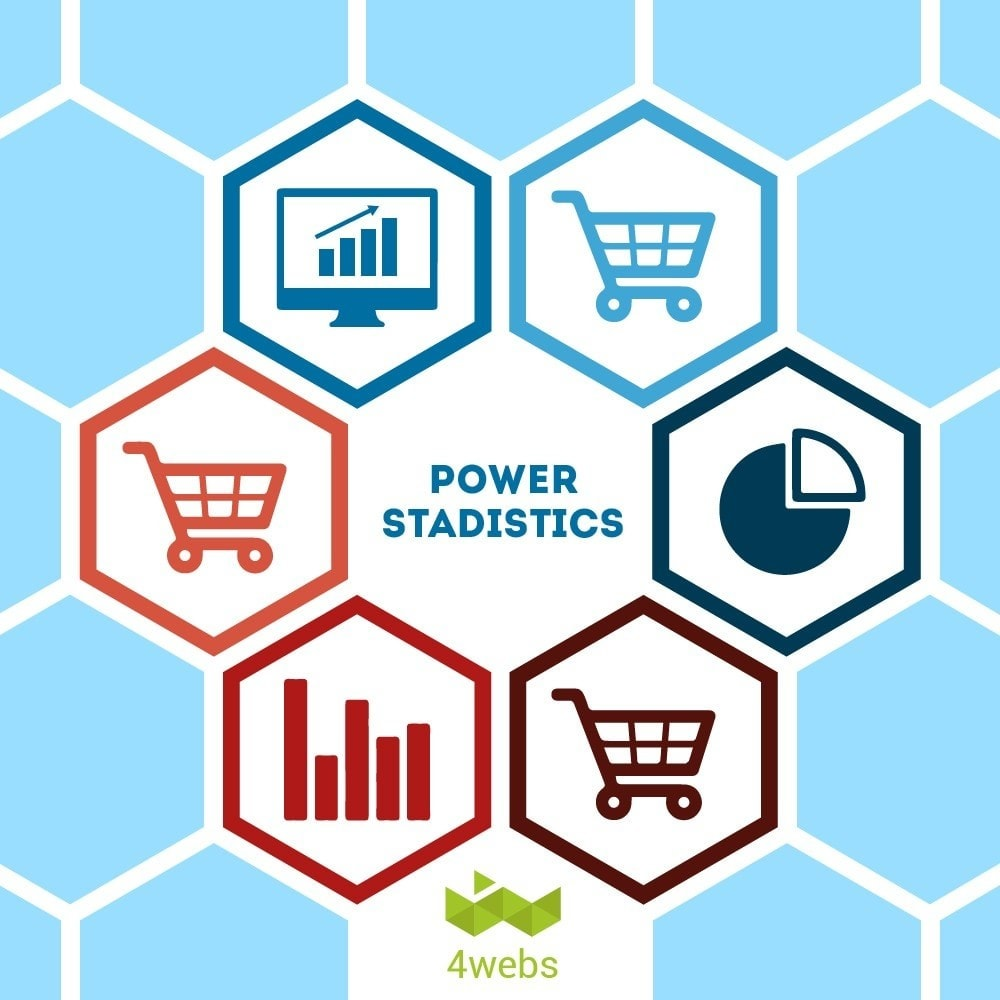 module - Analytics & Statistiche - Power Stadistics - Reports sales, predictions - 1