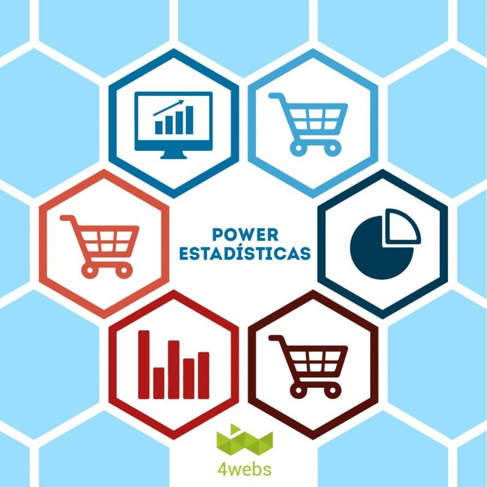 module - Informes y Estadísticas - Power Estadisticas - Informes de venta predicciones - 1