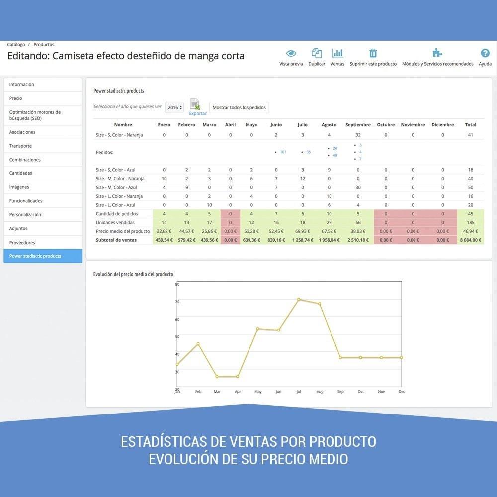 module - Informes y Estadísticas - Power Estadisticas - Informes de venta predicciones - 8
