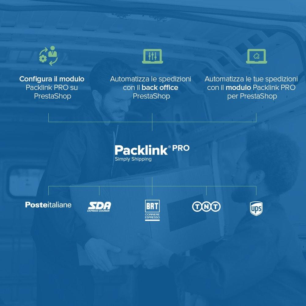 module - Spese di Spedizione - Spedizioni Packlink PRO - 3