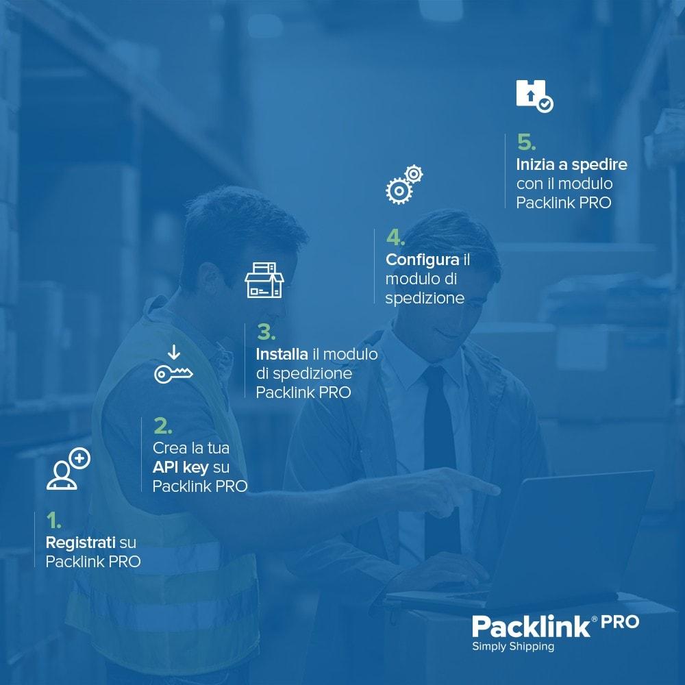 module - Spese di Spedizione - Spedizioni Packlink PRO - 4