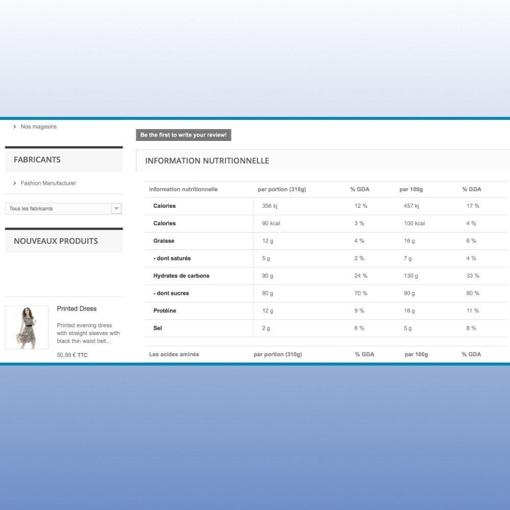 module - Alimentation & Restaurants - Tableau nutritionnel selon FIC - 4