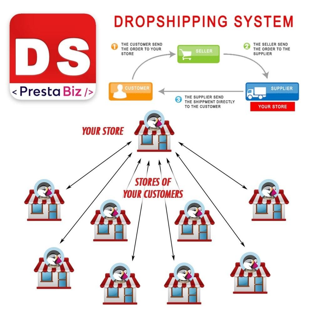 module - Прямых поставок (дропшиппинг) - DropShipping System - 1