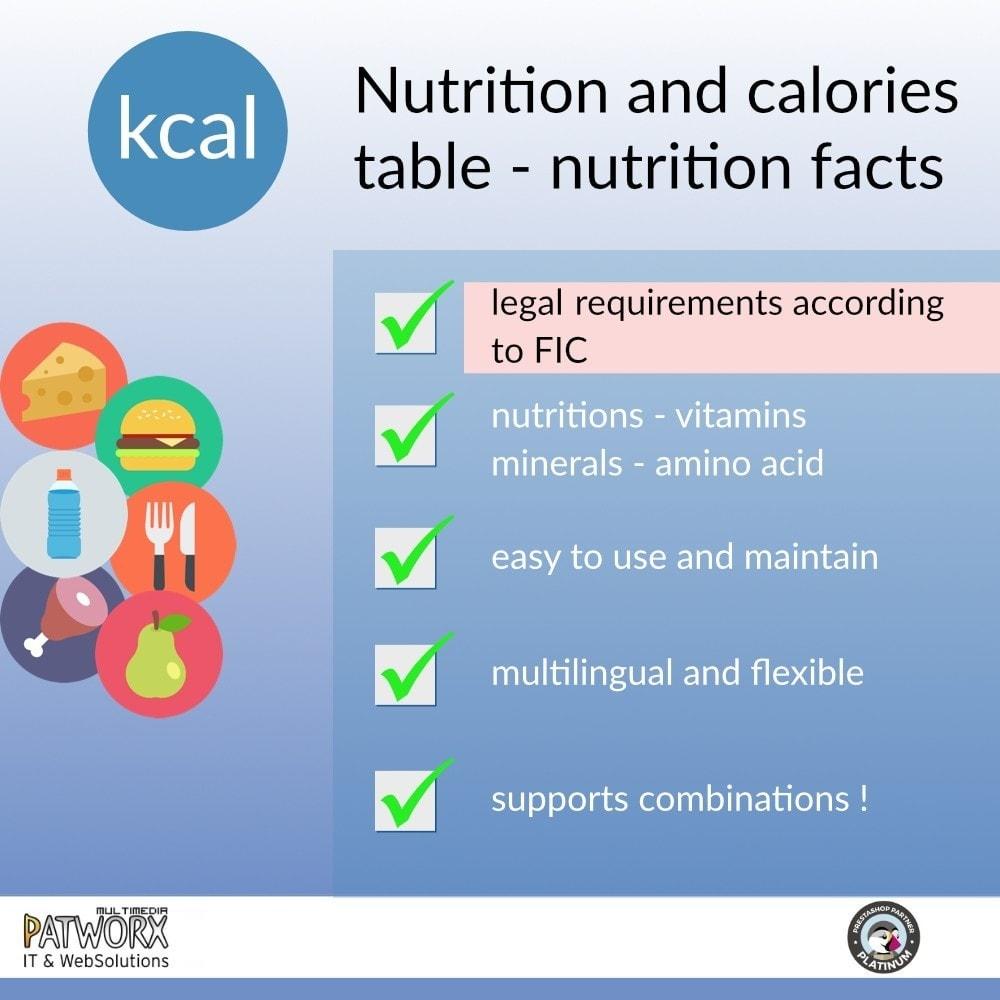 module - Gastronomía y Restaurantes - Tabla nutricional en línea por el FIC - 2