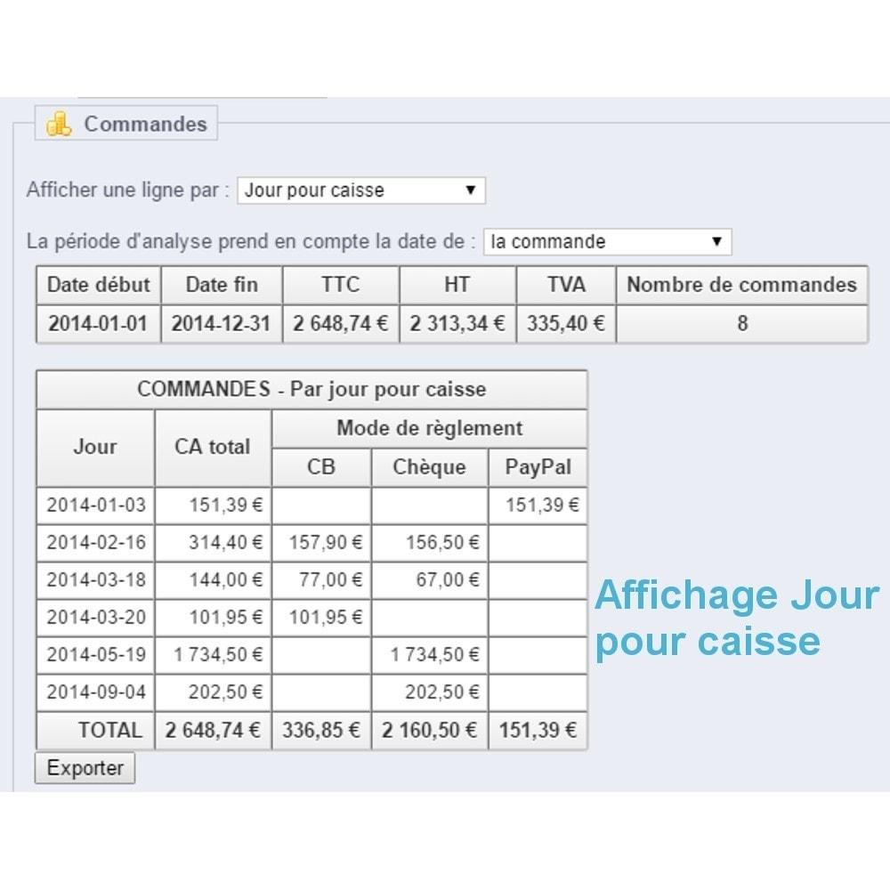 module - Comptabilité & Facturation - Synthèse comptable avec TVA - 16