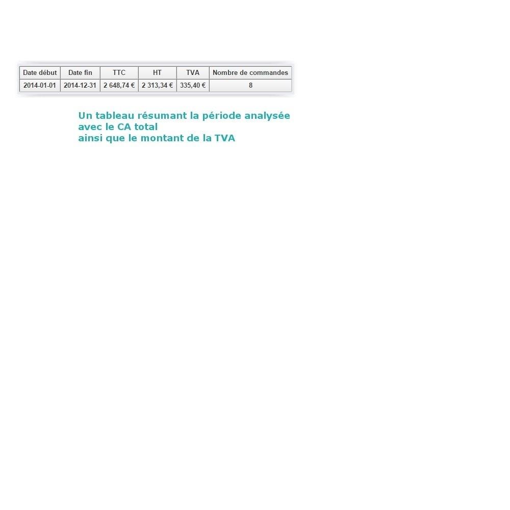module - Comptabilité & Facturation - Synthèse comptable avec TVA - 17