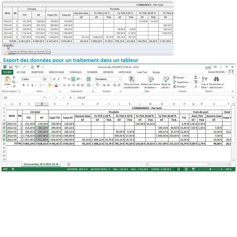 module - Comptabilité & Facturation - Synthèse comptable avec TVA - 19