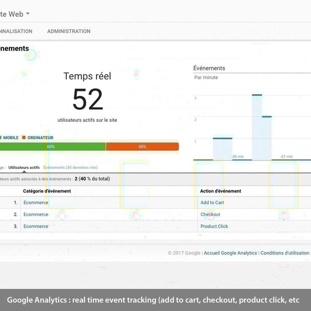 module - Remarketing & Warenkorbabbrüche - Analytics enhanced ecommerce, Adwords & Social tracking - 1