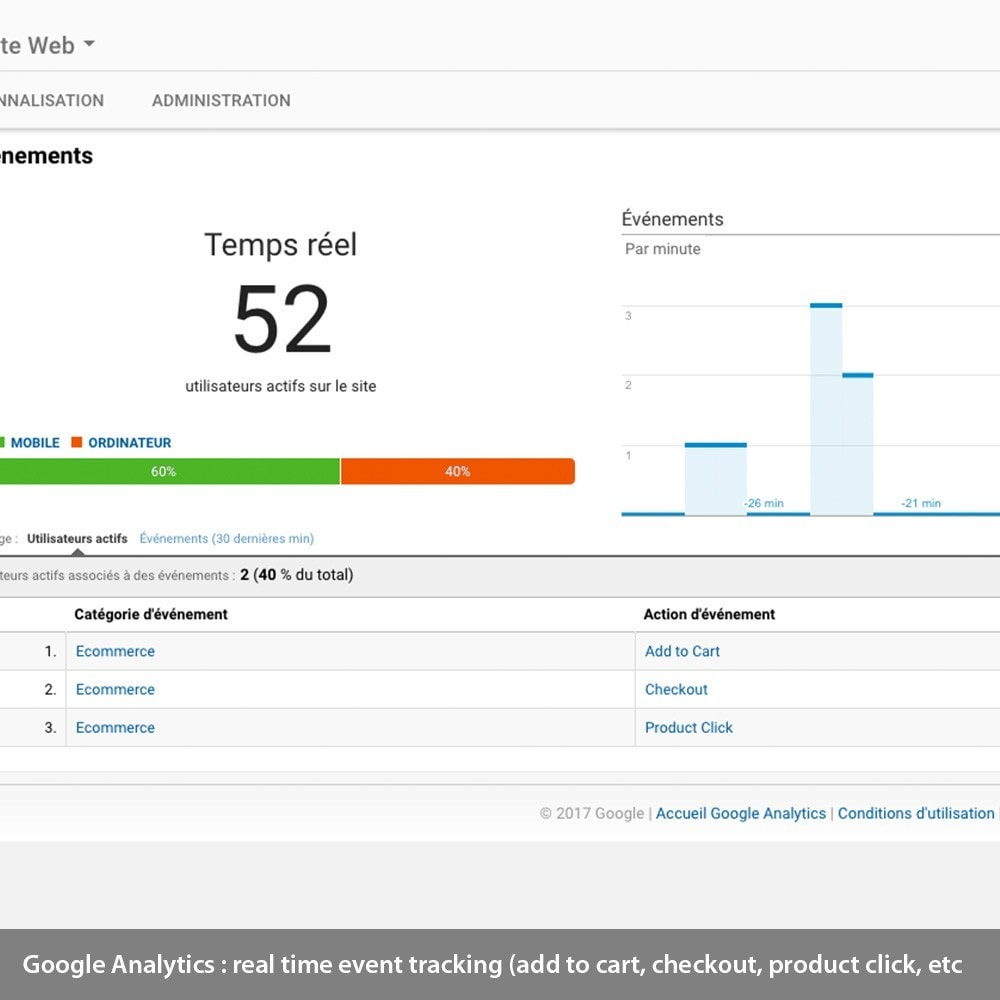 module - Remarketing & Warenkorbabbrüche - Analytics enhanced ecommerce, Adwords & Social tracking - 2