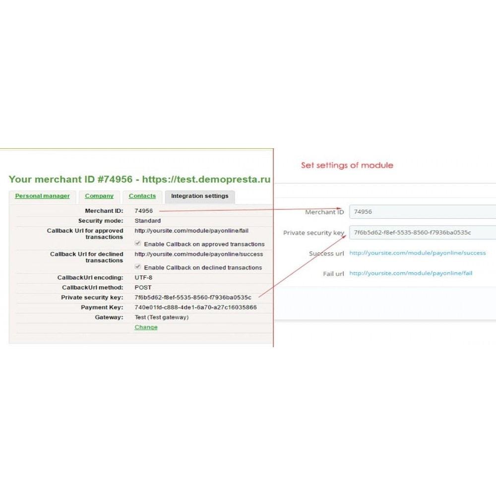 module - Inne środki płatności - PayOnline - 1