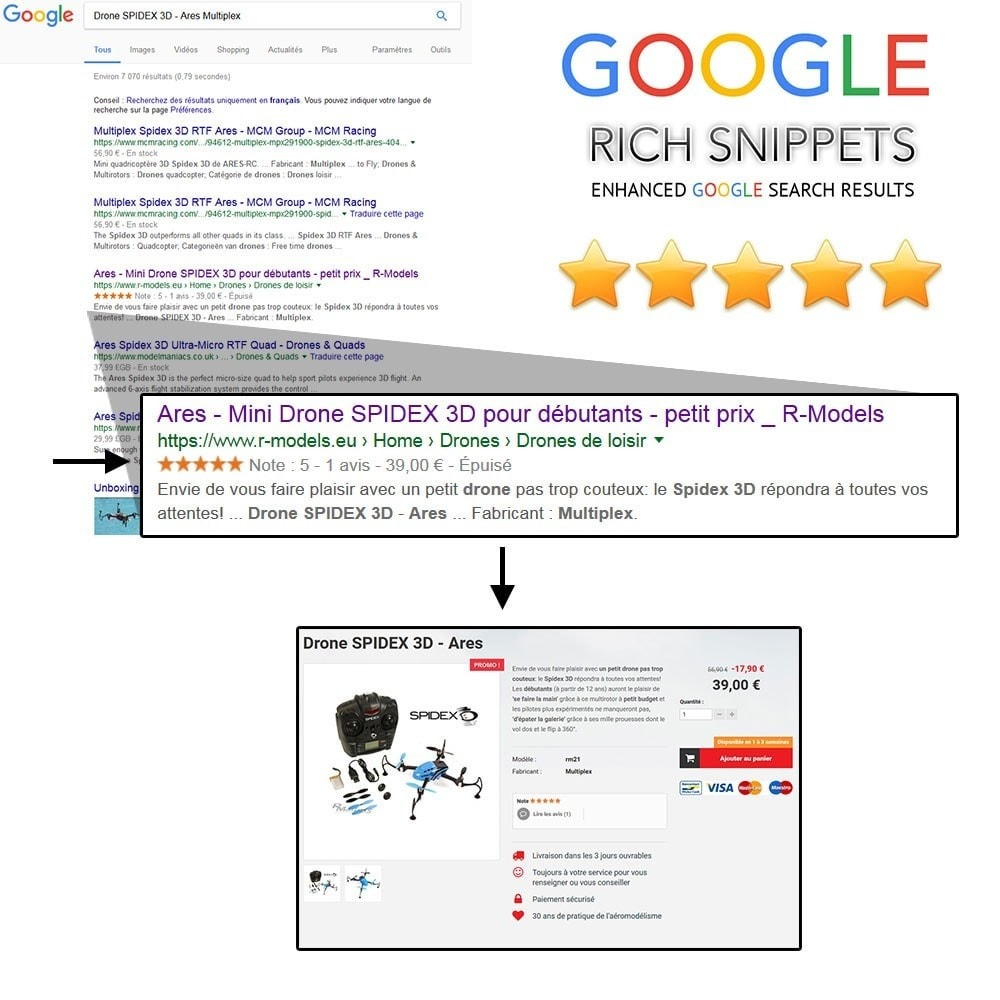 module - SEO - Extension 2017 Google Rich Snippets SEO+ - 1