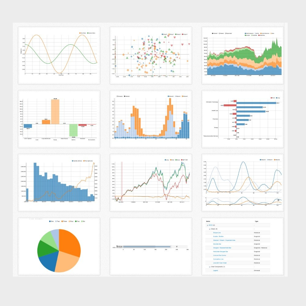 module - Dashboards - NVD3 Charts - 1